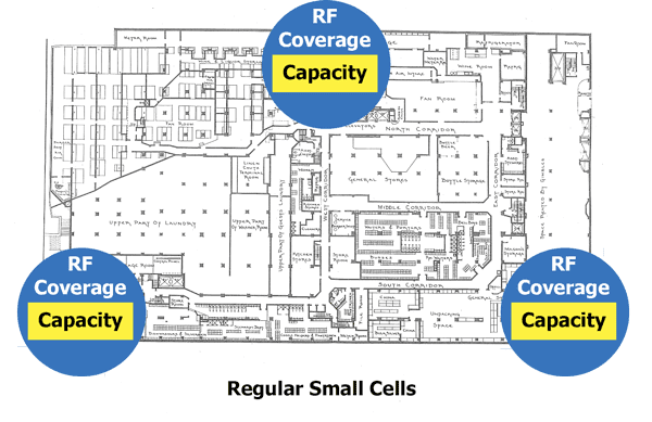 Classic small cell wireless in-building system