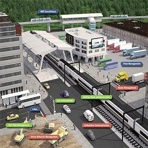 Intelligent-Transportation-Systems