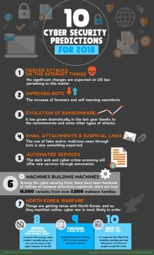 Cyber Security Predictions 2018 Infographic