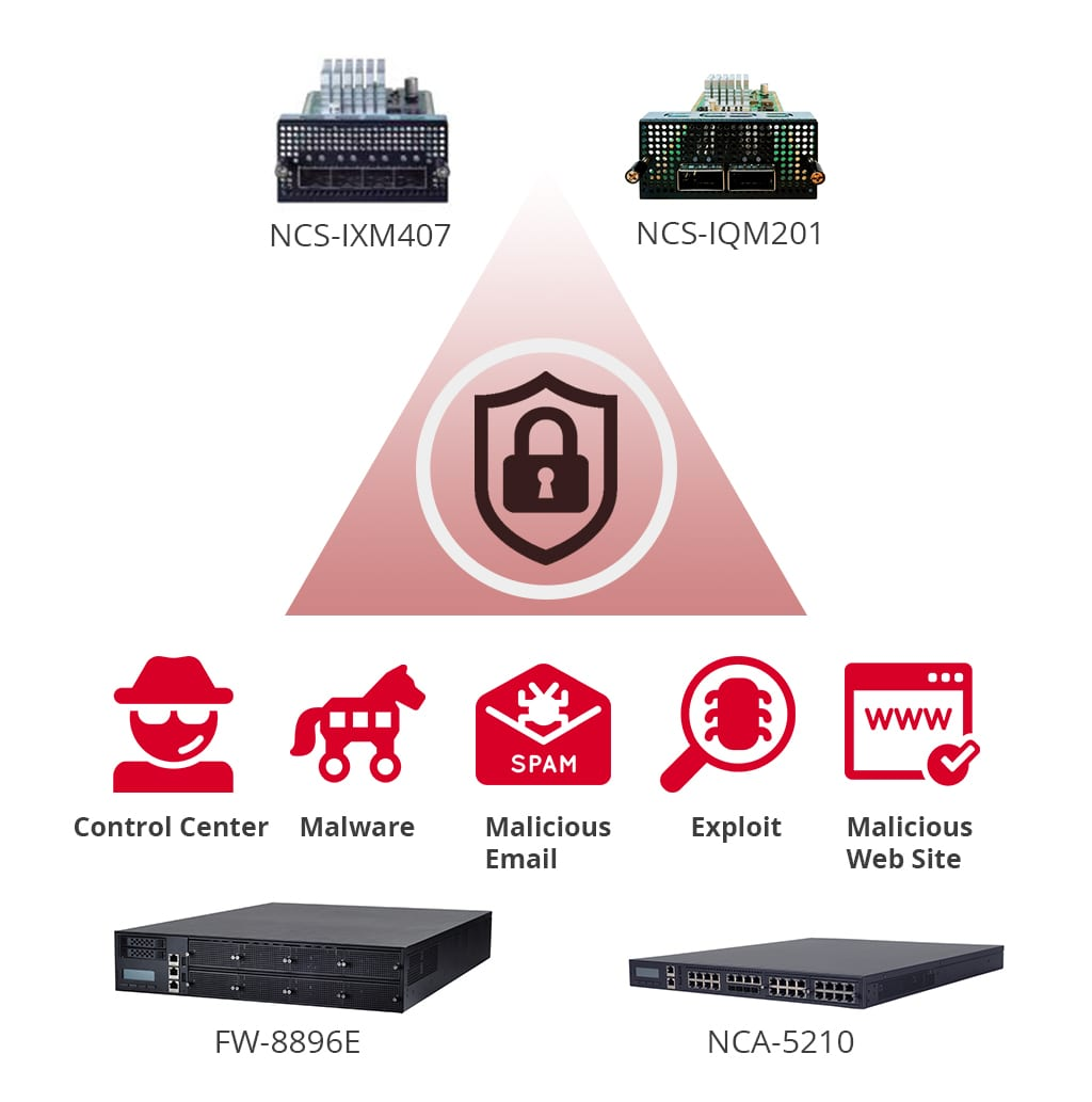Rackmount Network Appliances